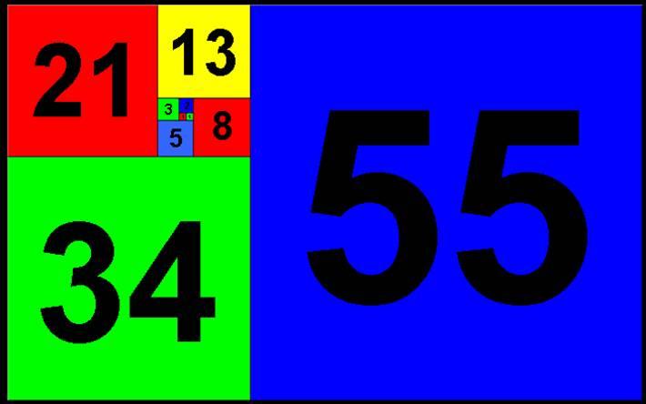 Roulette Fibonacci reeks